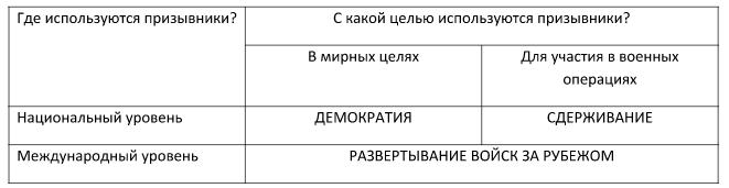 Tab-ru-1