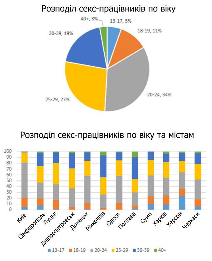 graph-1-ua.png