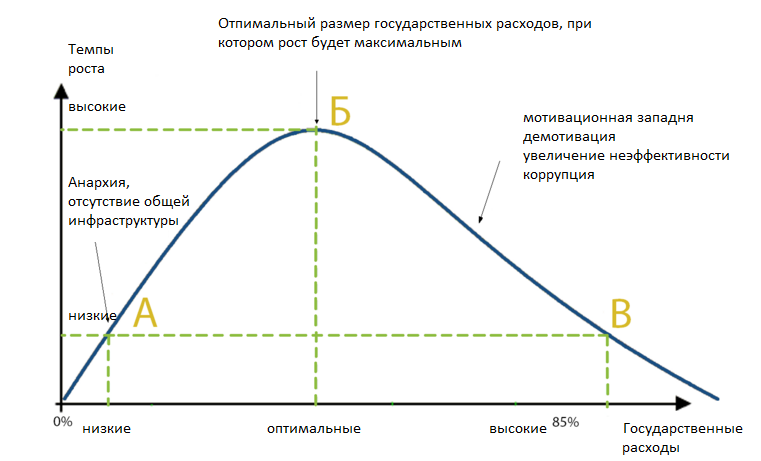 Источник: The Path to Sustainable Growth: Lessons from Twenty Years of Growth Differentials in Europe <a href=