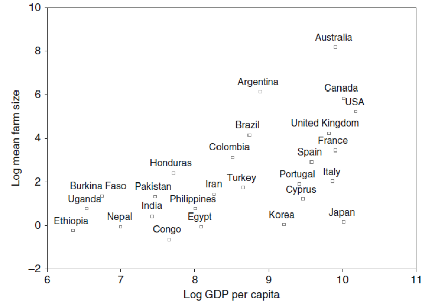 Source: Eastwood et al (2010)