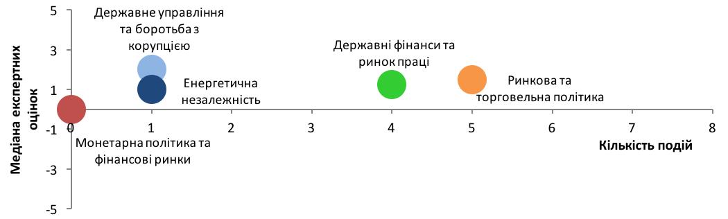 imr-31-ua-3