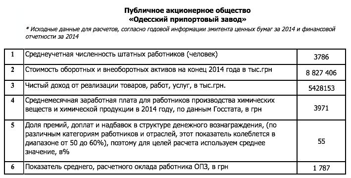 op_ru_1