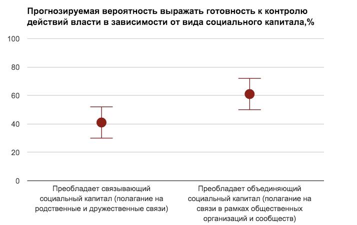 Перспективы Контроля за Действиями Властей: Ситуация в Украине и Опыт Европейских Стран