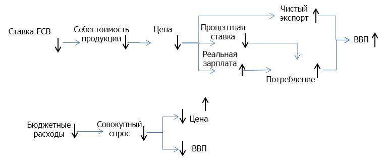 esv_ru_2