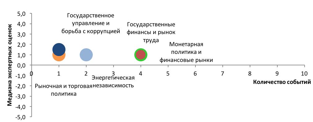 imr-34-ru-4