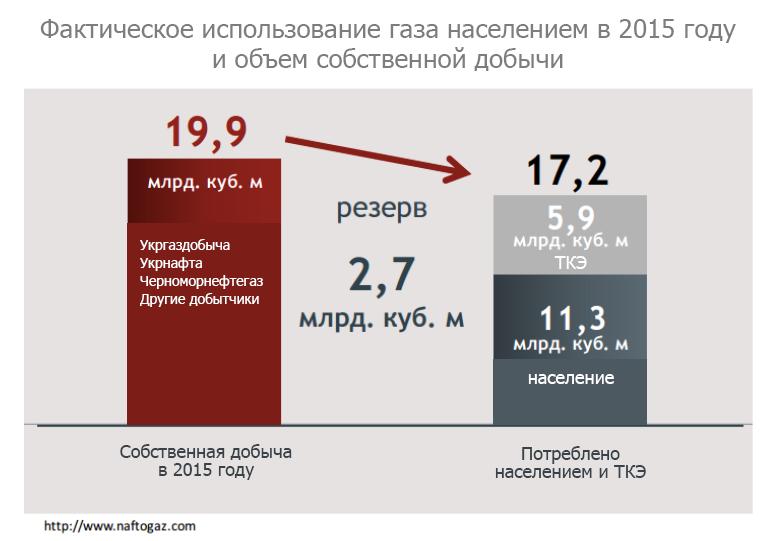 Слайд 2 из презентации Юлии Тимошенко для Шустер-LIVE,предоставлено пресс-службой политика