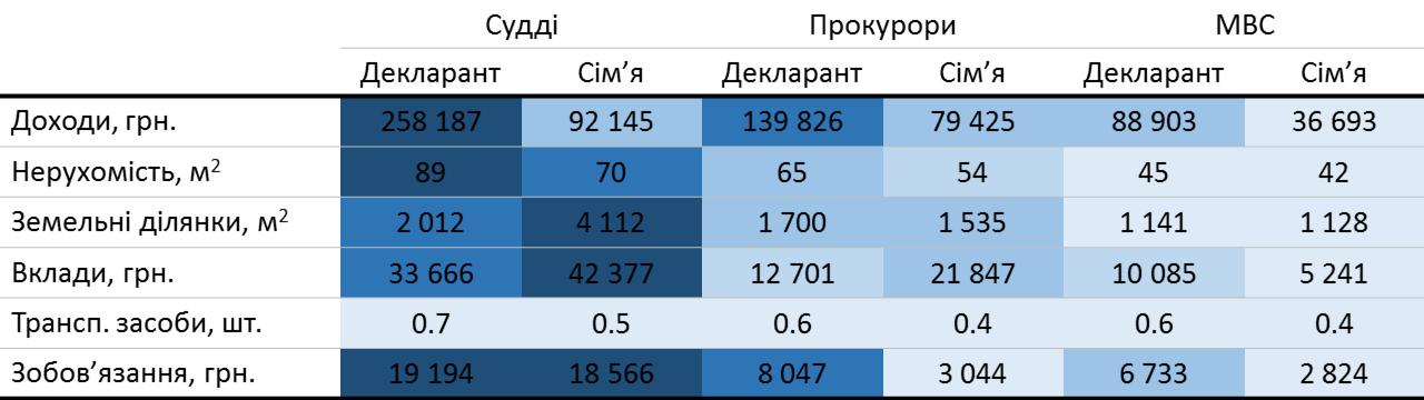 Table_ua
