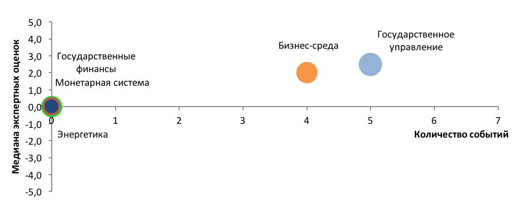 imr-38-ru-4