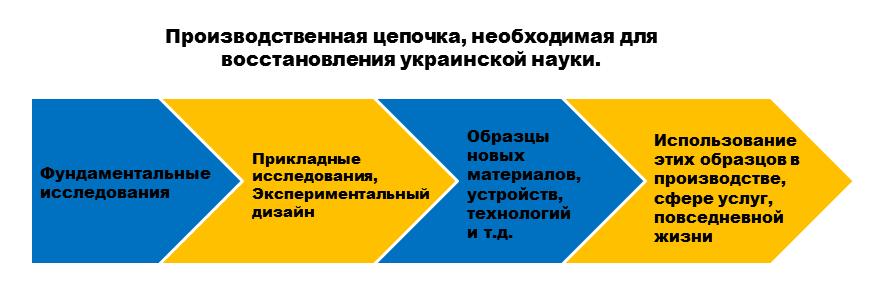 Источник: Euromaidan Press