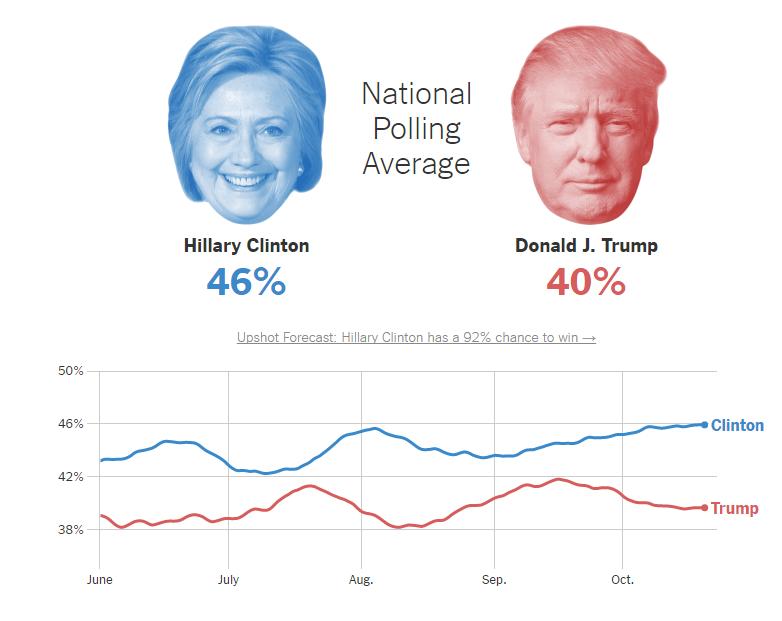 Джерело: The New York Times