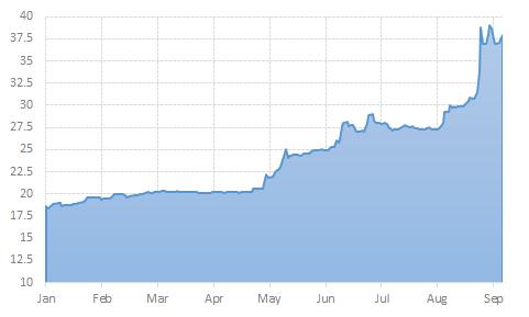 Валютна криза в Аргентині