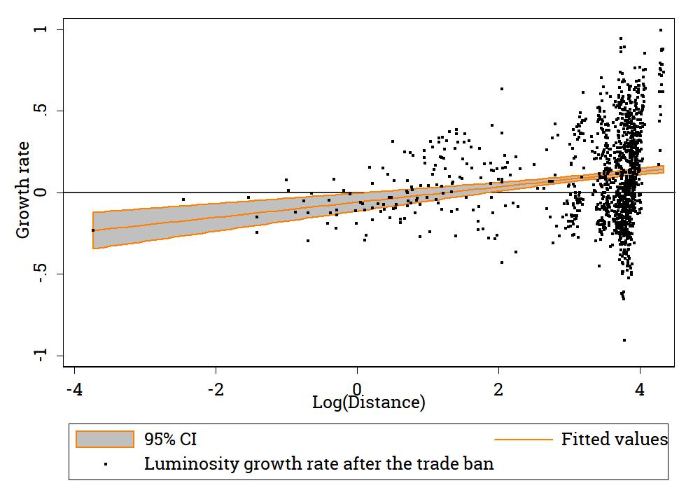 Средние показатели роста освещённости в ДНР и ЛНР с февраля 2017 по февраль 2018 года