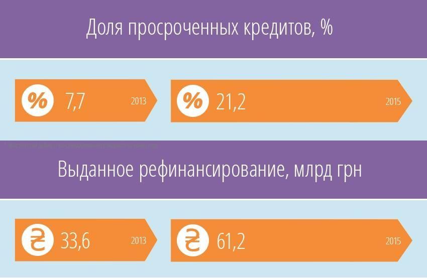 Россияне столкнулись с сильнейшим падением доходов за 9 месяцев, - Росстат - Цензор.НЕТ 6355