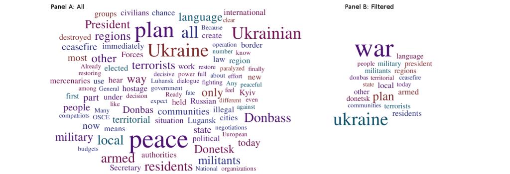 Figure 2. 21.06.2014 Cease Fire Speech: 1,457 words