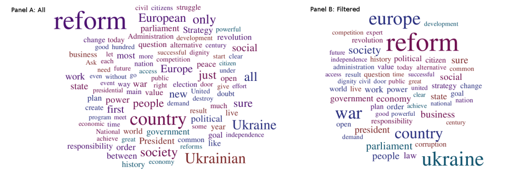 "Figure 4. 25.09.2014 Press-conference ""Strategy 2020"": 3,103 words"