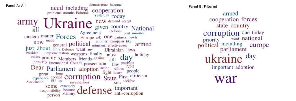 Figure 5. 14.10.14 Speech in the Parliament: 1,446 words