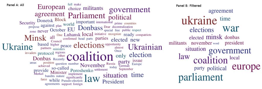 Figure 6. 03.11.2014 Speech: 1,238 words
