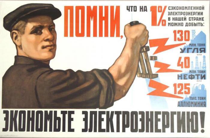 Сможет ли Украина Стать Энергетически Независимой