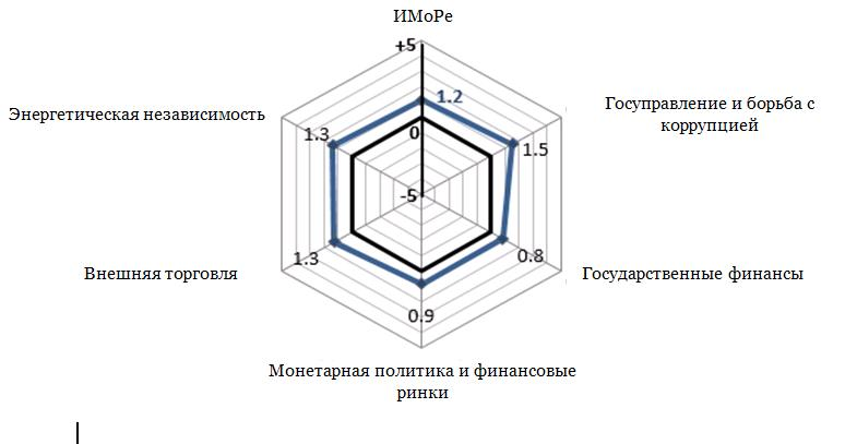 graph_ukr_01_02_02