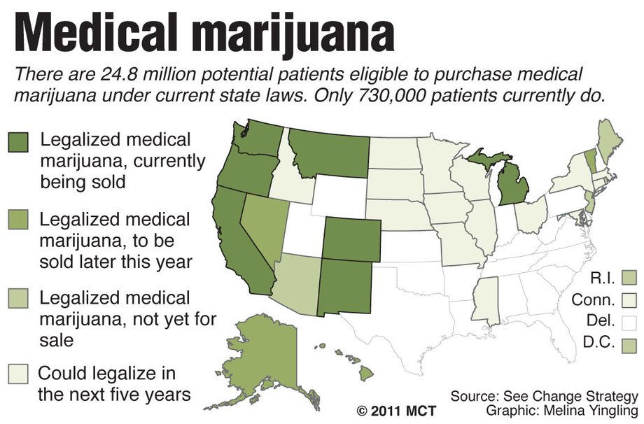 Recent Research on Medical Marijuana