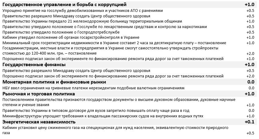 Table-ru-1