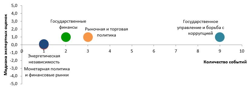 chart-ru-3