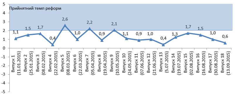 graf-ua-1