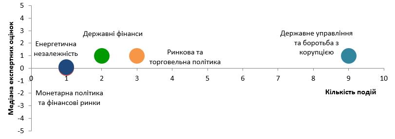 graf-ua-3