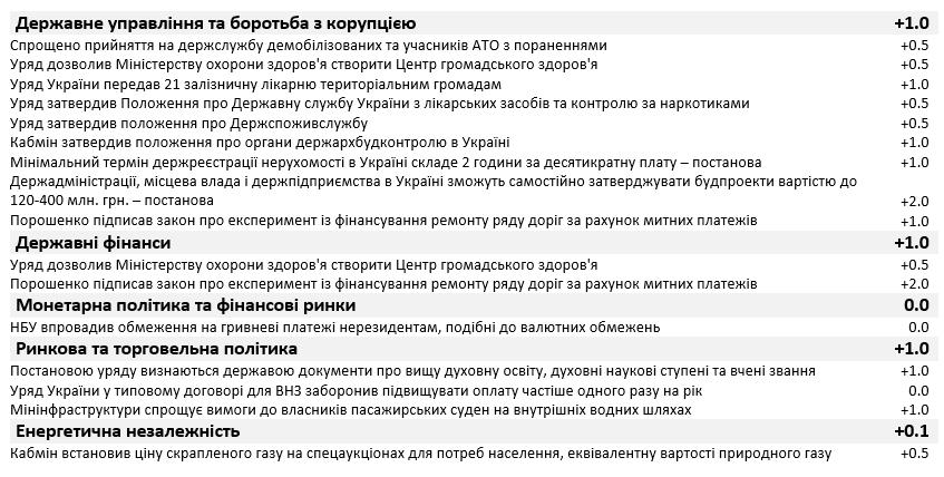 tab-ua-1