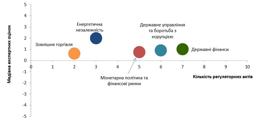 chart-ua-2