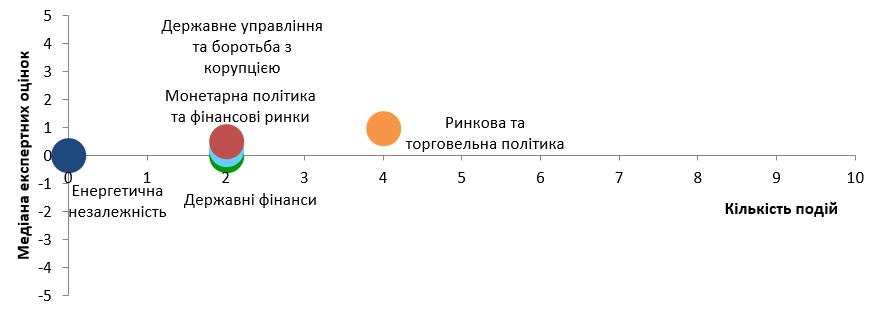 fig-ua-3