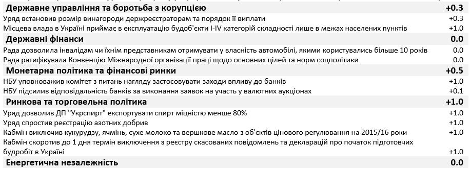 fig-ua-4
