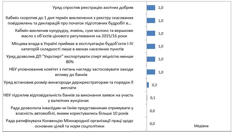 fig-ua-5