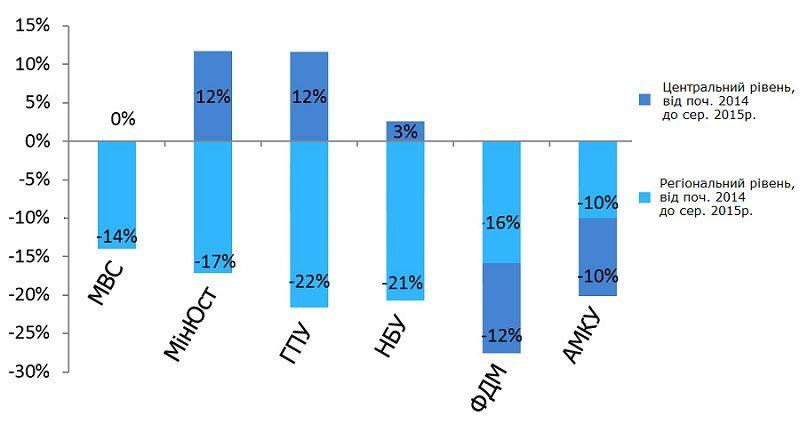 graph-ua-2.png