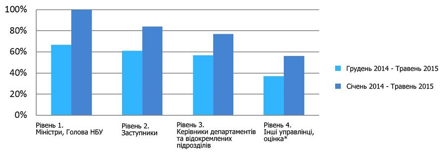 graph-ua-5.png