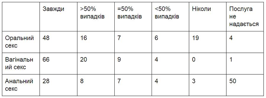 tab-1-ua