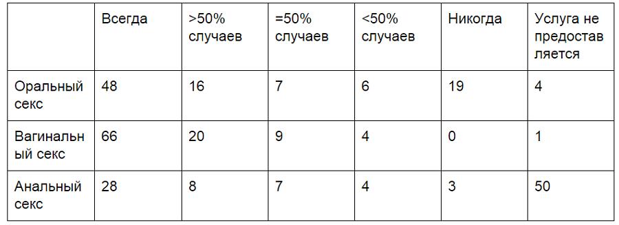 peredaetsya-hlamidioz-oralnim-seksom