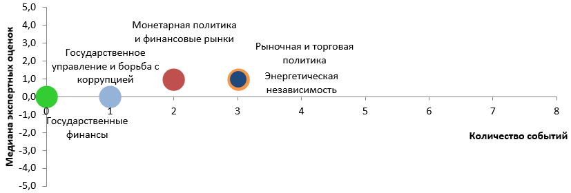 g-ru-3