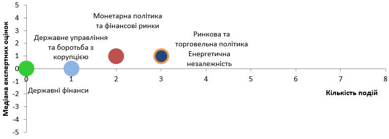 g-ua-3