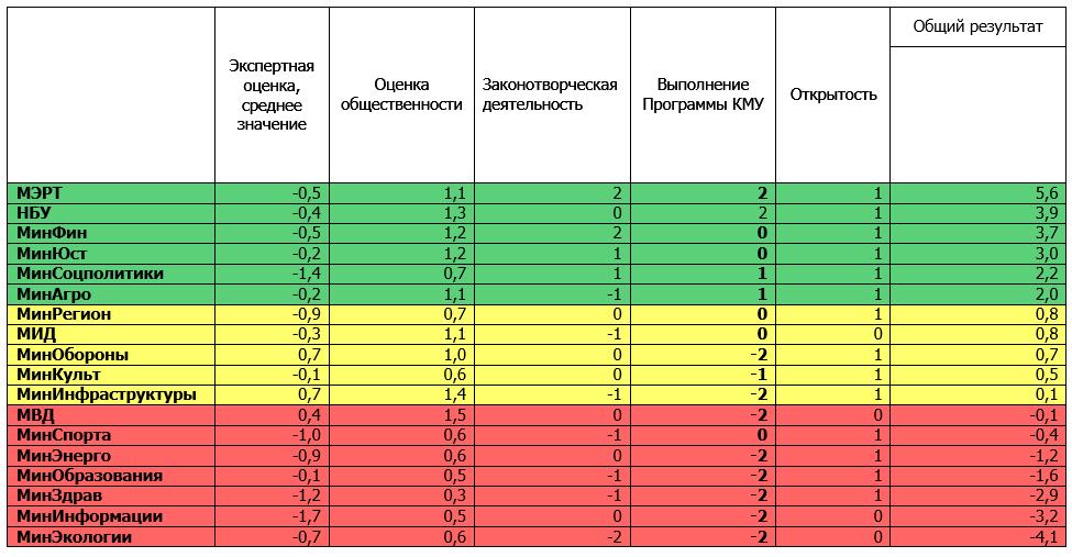 m-tab-1
