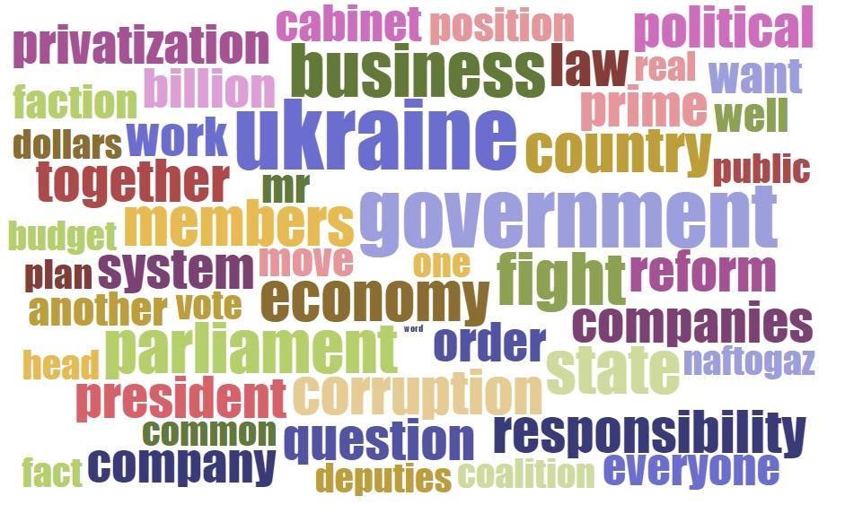 Между Строк: Что Говорит Анализ Выступления Арсения Яценюка о Его Планах