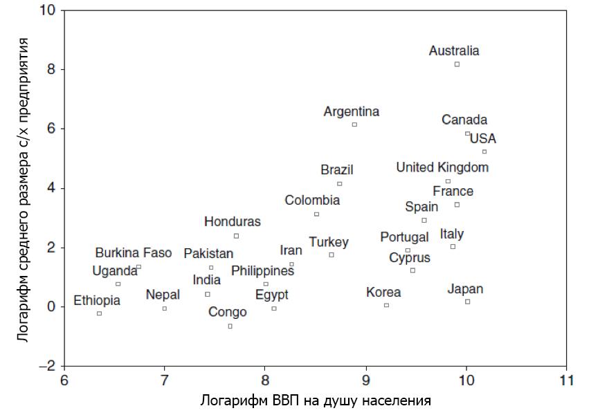 Источник: Eastwood et al (2010)