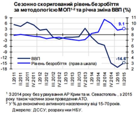 Джерело: Інфляційний звіт НБУ за вересень