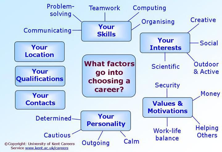 Five factor model of personality essay example