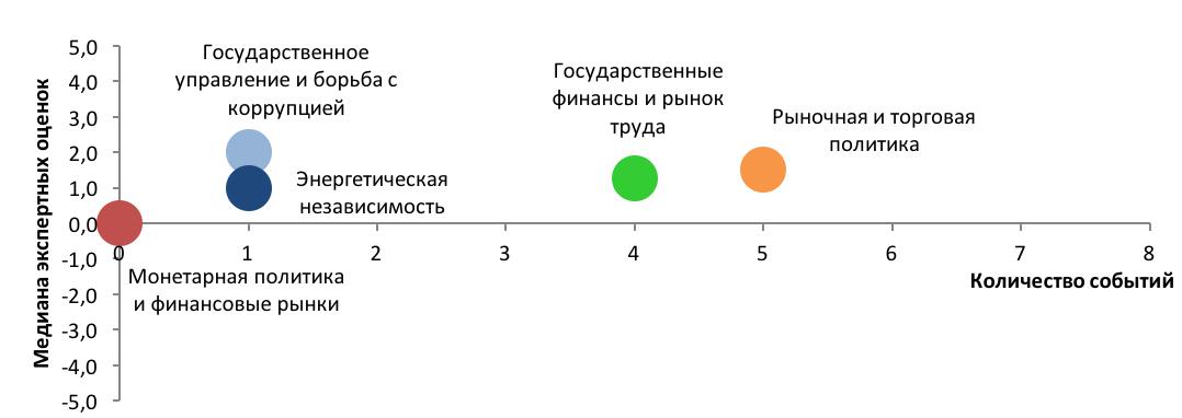 imr-31-ru-3