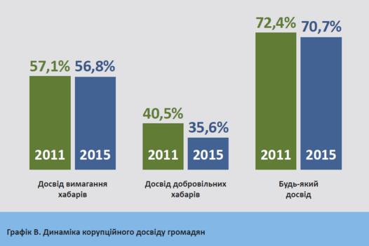 Западноукраинская Гастроль: Как Часто Лукавил Саакашвили во Время Своего Турне по Украине