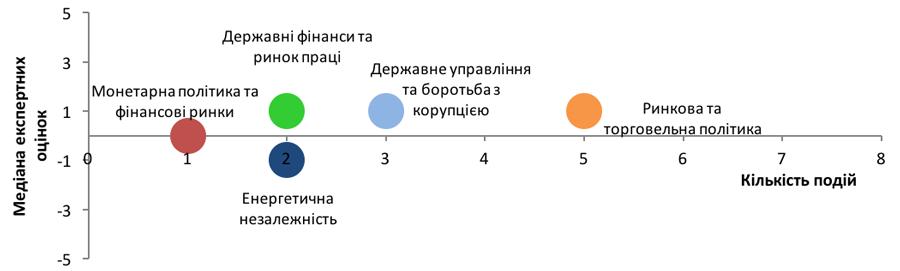 imr_32_ua_3