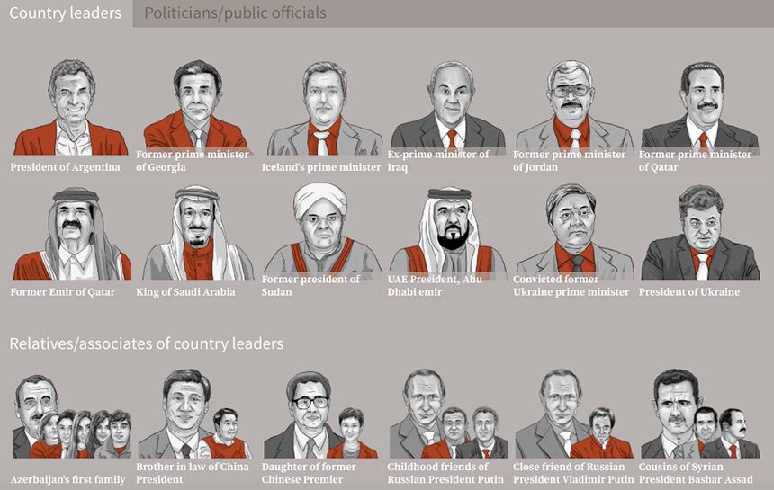 Ошибка Президента: в чем на Самом Деле Виноват Петр Порошенко. Анализ «Панамских бумаг»
