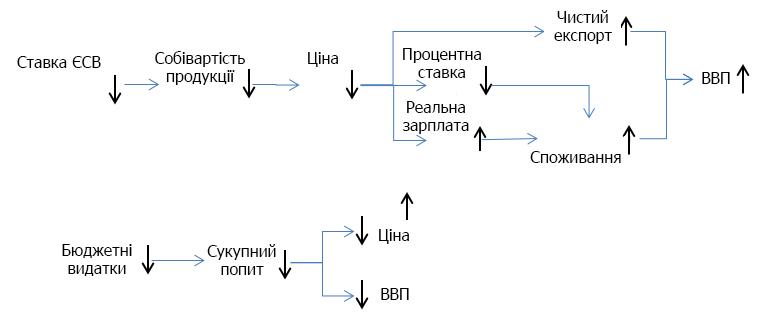 esv_ua_2