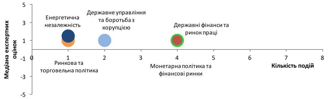 imr_34_ua_4